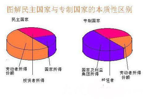 收入证明范本_揭秘朝鲜人民真实收入_镇江收入